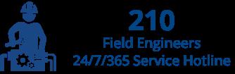 1360 employees