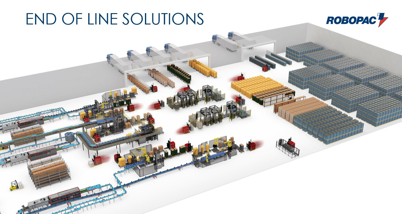 Robopac End of Line Solutions
