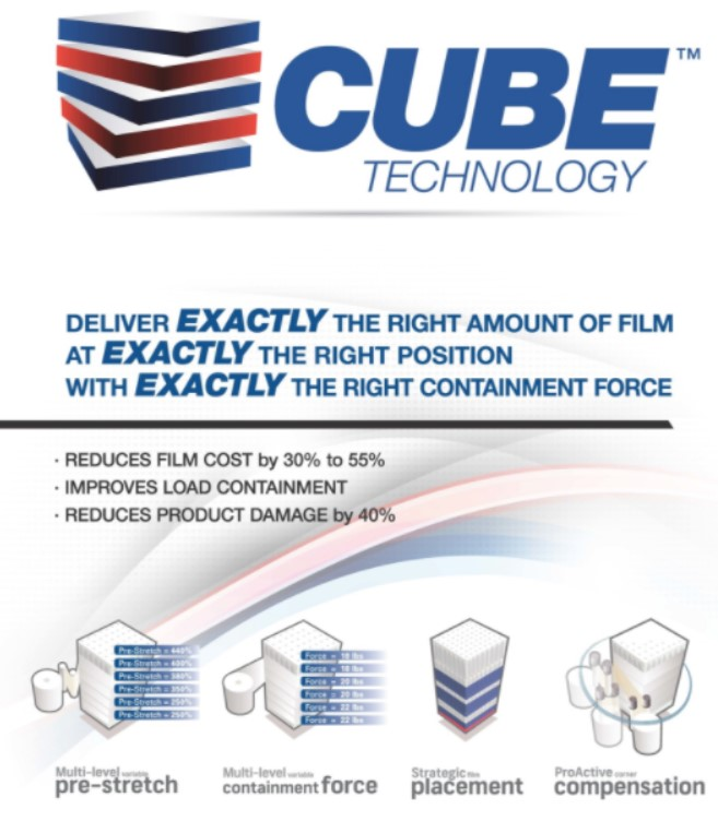 Cube Technology