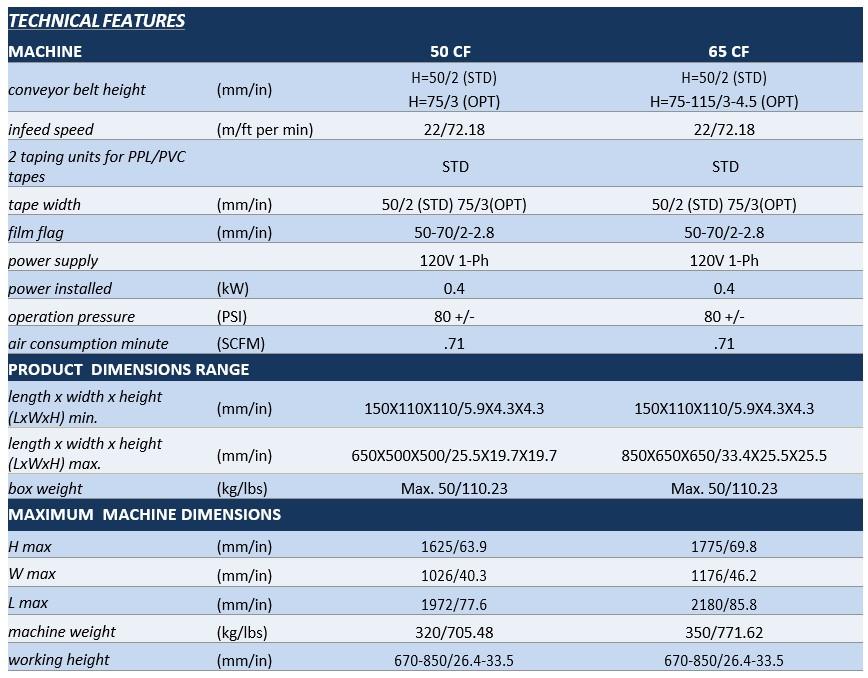 Robotape CF Specifications