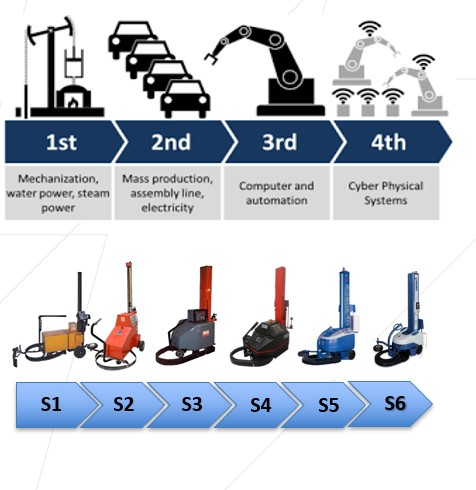 Industry 4.0 image