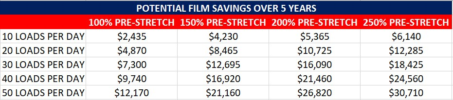 Film Savings 2