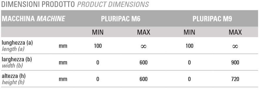 Pluripac M product dimensions