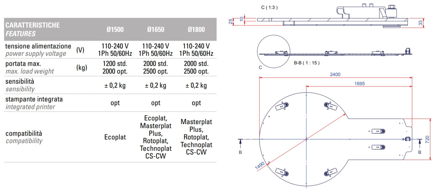 Weighing System Kit footprint and specs