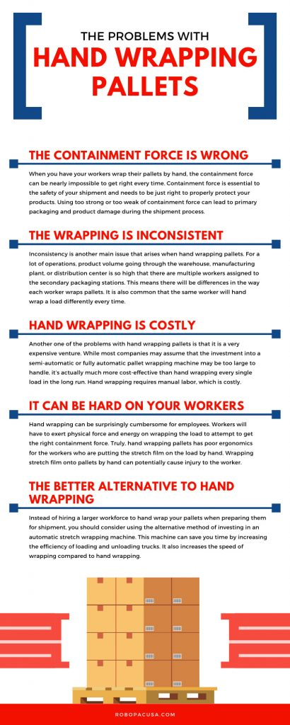 Problems Hand Wrapping Pallets Infographic