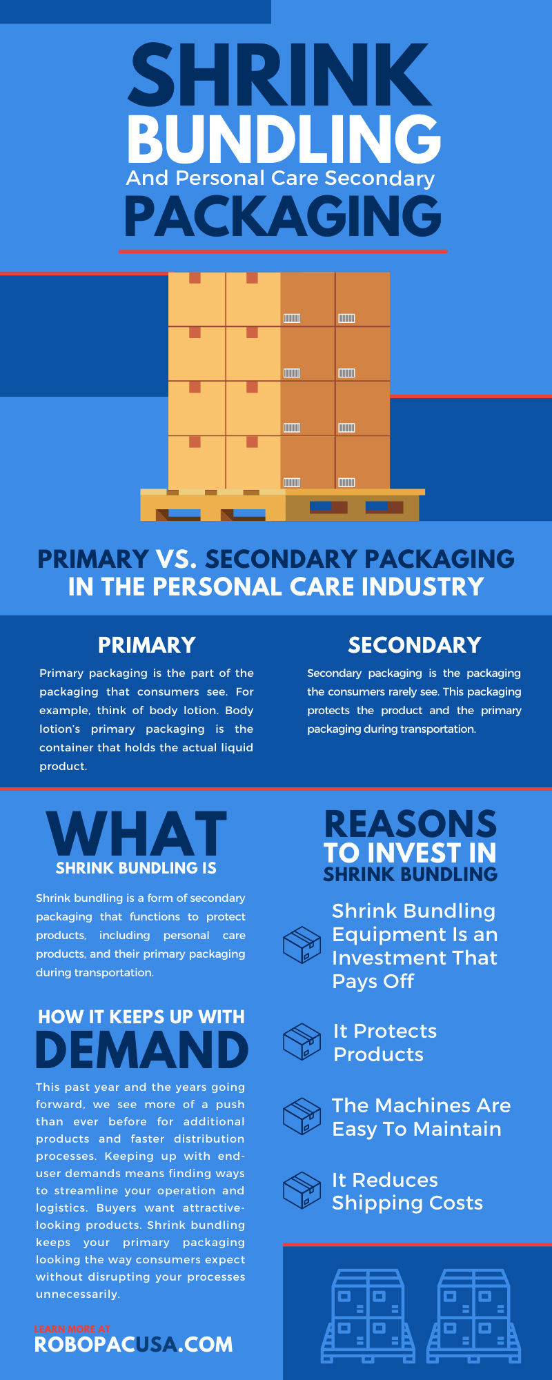 Shrink Bundling and Personal Care Secondary Packaging