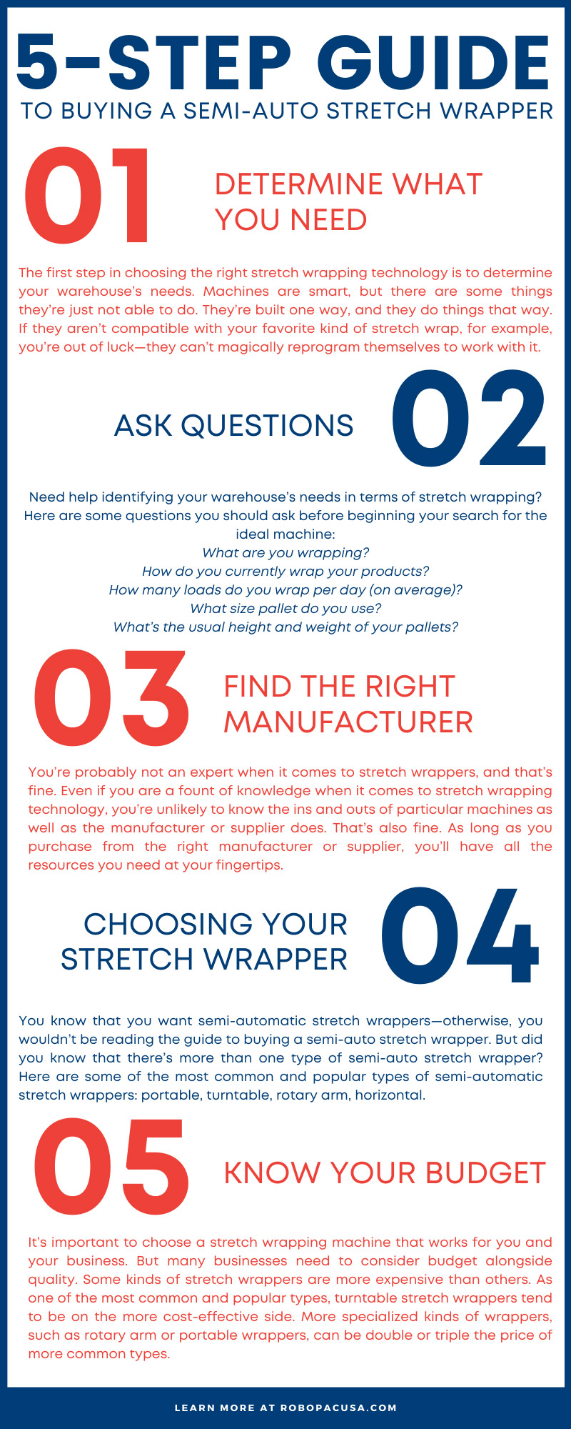 5-Step Guide To Buying a Semi-Auto Stretch Wrapper